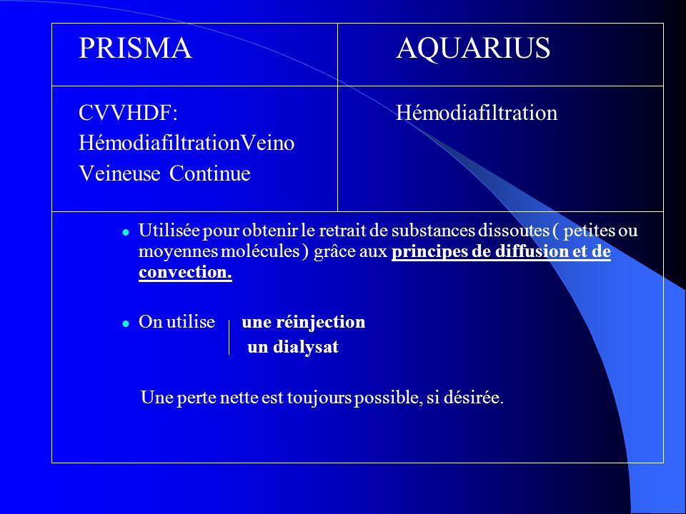 PRISMA AQUARIUS CVVHDF: Hémodiafiltration HémodiafiltrationVeino