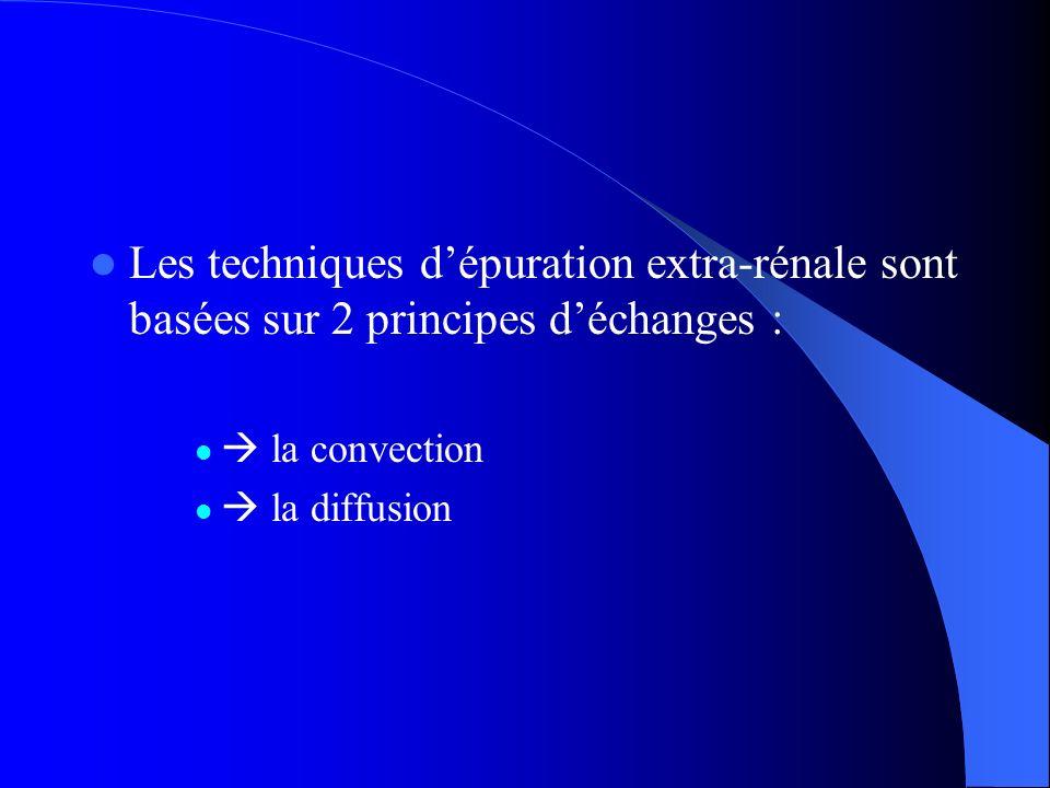 Les techniques d'épuration extra-rénale sont basées sur 2 principes d'échanges :
