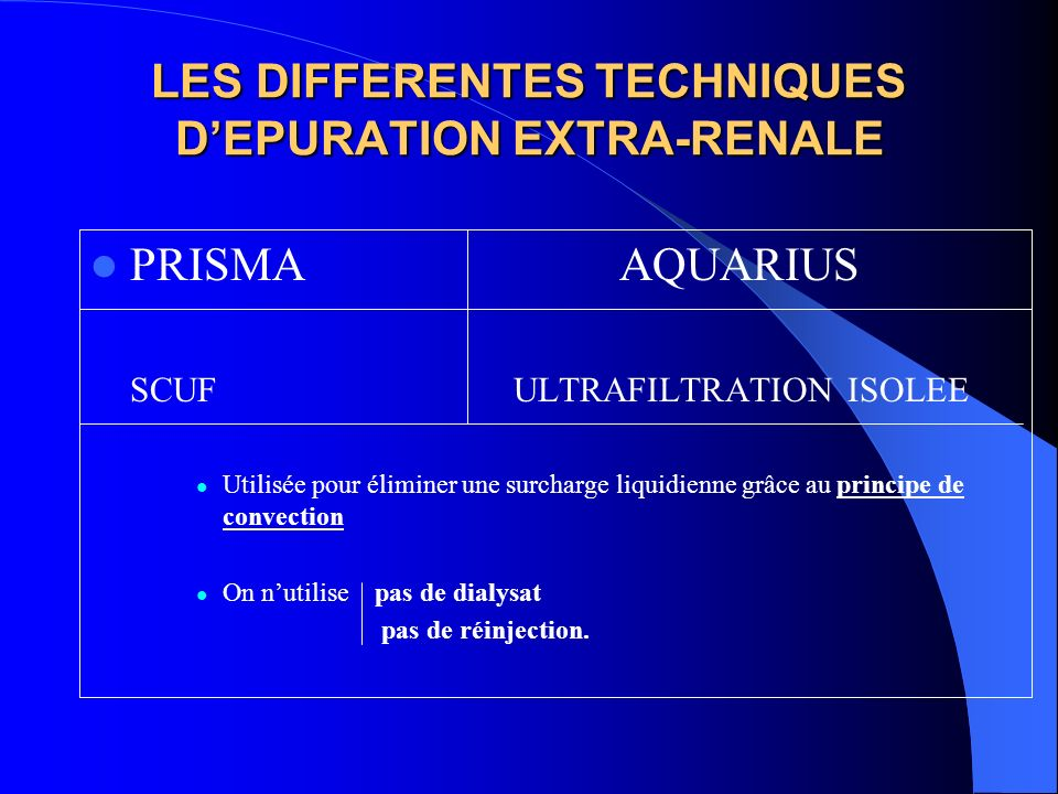 LES DIFFERENTES TECHNIQUES D'EPURATION EXTRA-RENALE