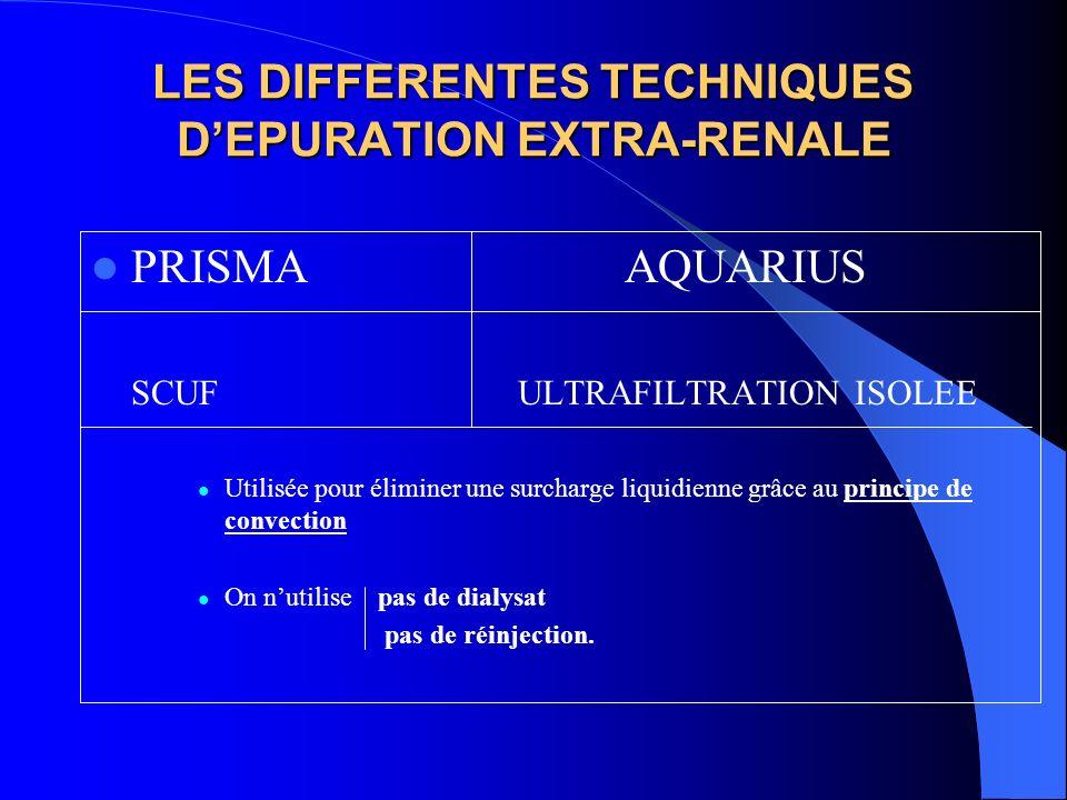 LES DIFFERENTES TECHNIQUES D'EPURATION EXTRA-RENALE