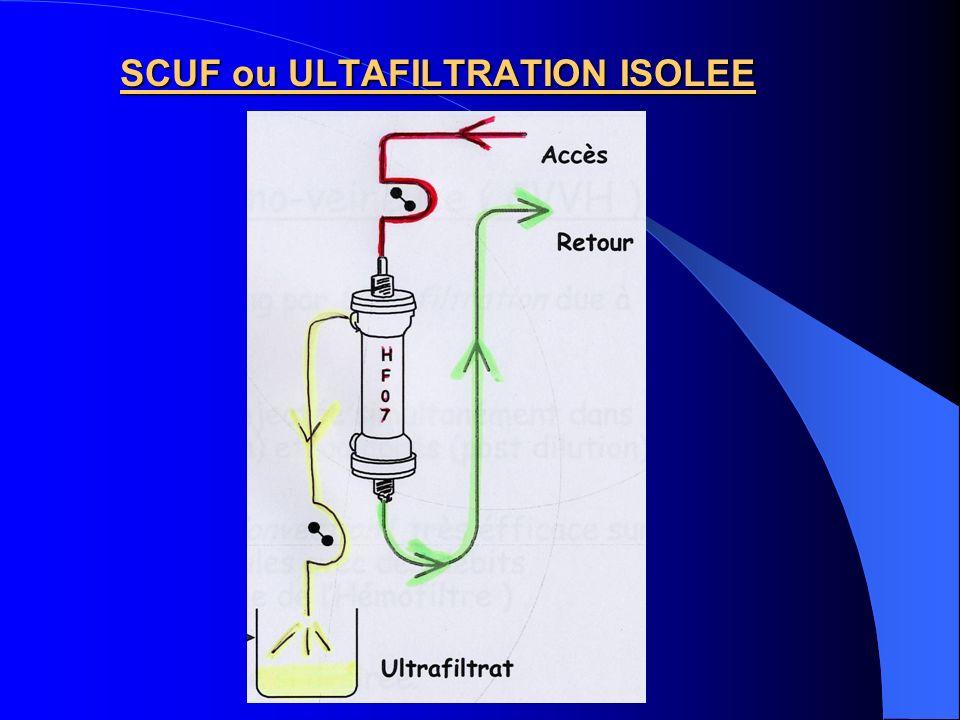SCUF ou ULTAFILTRATION ISOLEE