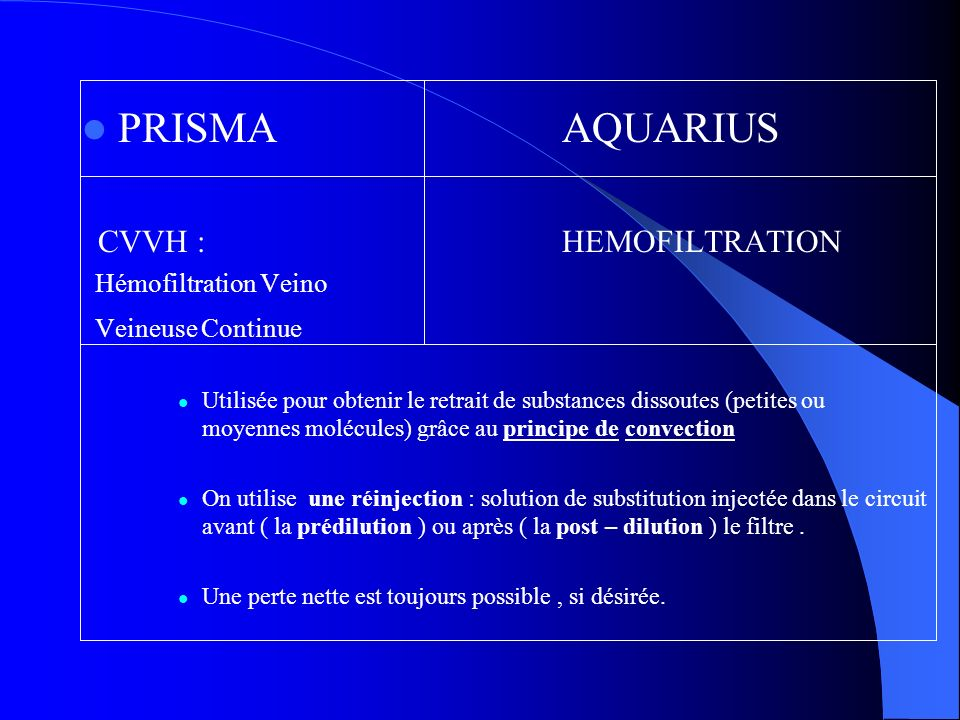 PRISMA AQUARIUS CVVH : HEMOFILTRATION Hémofiltration Veino