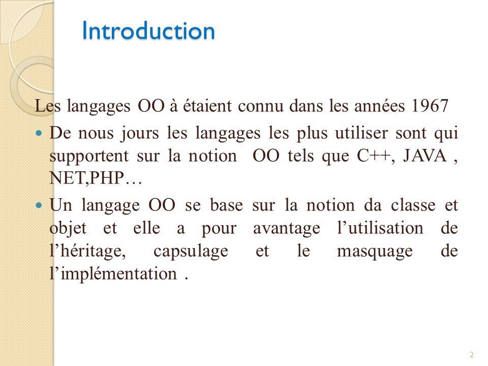 Introduction Les langages OO à étaient connu dans les années 1967