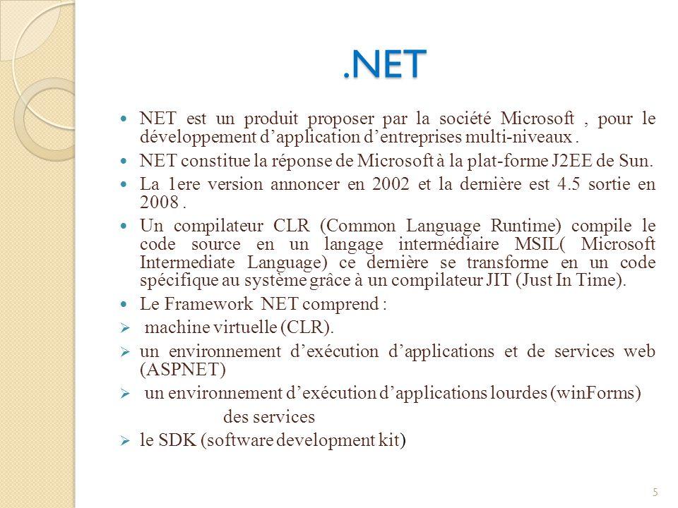.NET NET est un produit proposer par la société Microsoft , pour le développement d'application d'entreprises multi-niveaux .