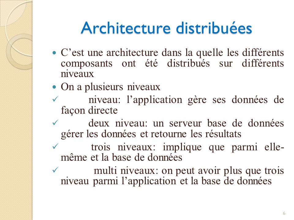 Architecture distribuées