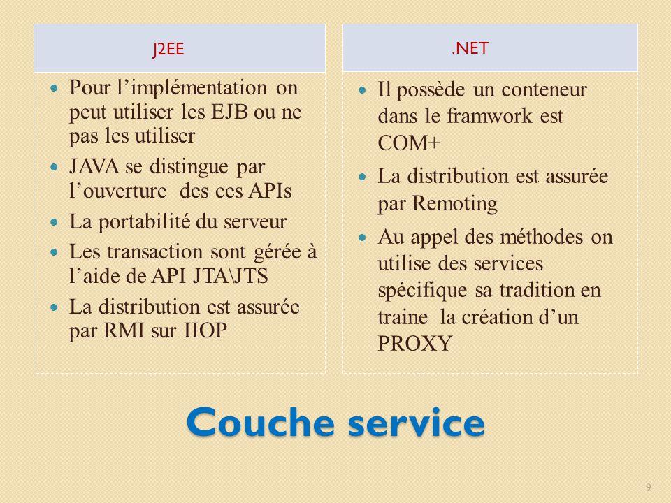 J2EE .NET. Pour l'implémentation on peut utiliser les EJB ou ne pas les utiliser. JAVA se distingue par l'ouverture des ces APIs.