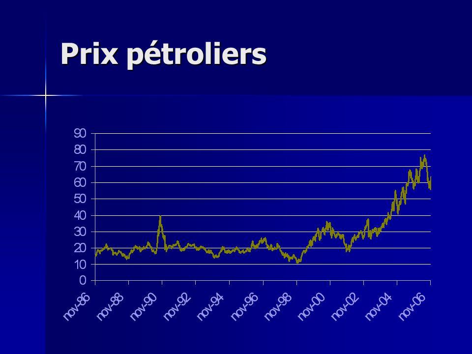 Prix pétroliers