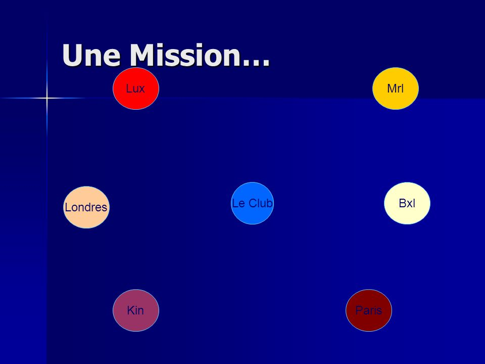 Une Mission… Lux Mrl Le Club Bxl Londres Kin Paris