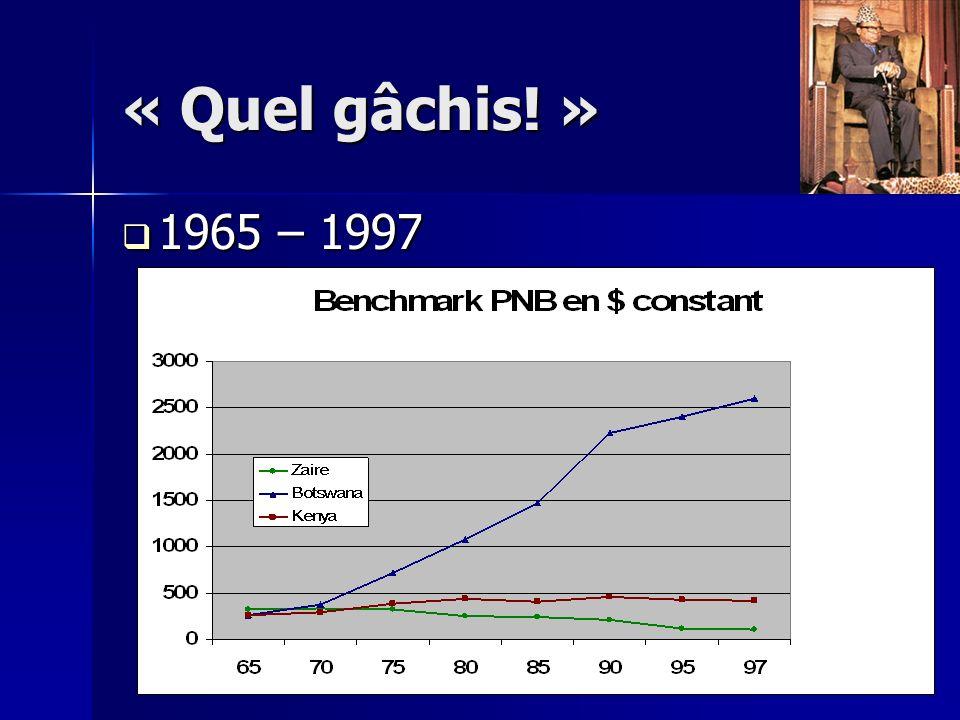 « Quel gâchis! » 1965 – 1997