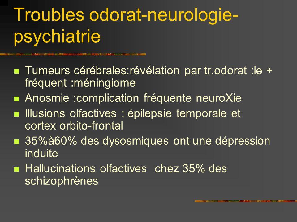 Troubles odorat-neurologie-psychiatrie