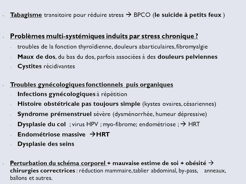 Problèmes multi-systémiques induits par stress chronique