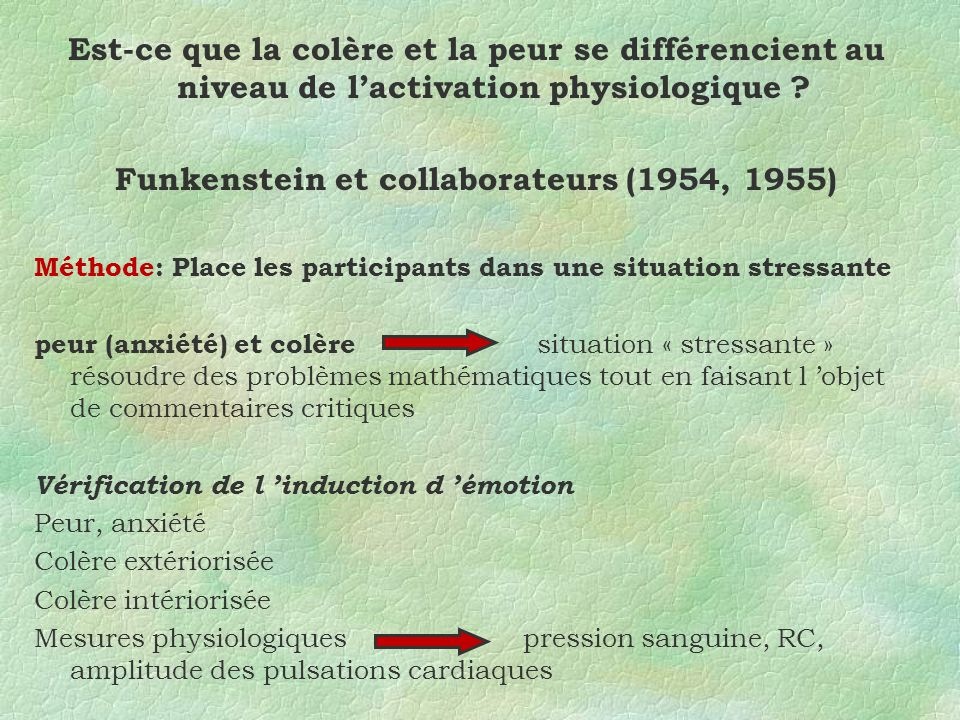 Funkenstein et collaborateurs (1954, 1955)
