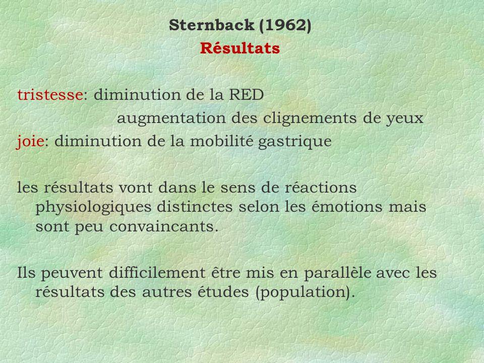 Sternback (1962) Résultats. tristesse: diminution de la RED. augmentation des clignements de yeux.