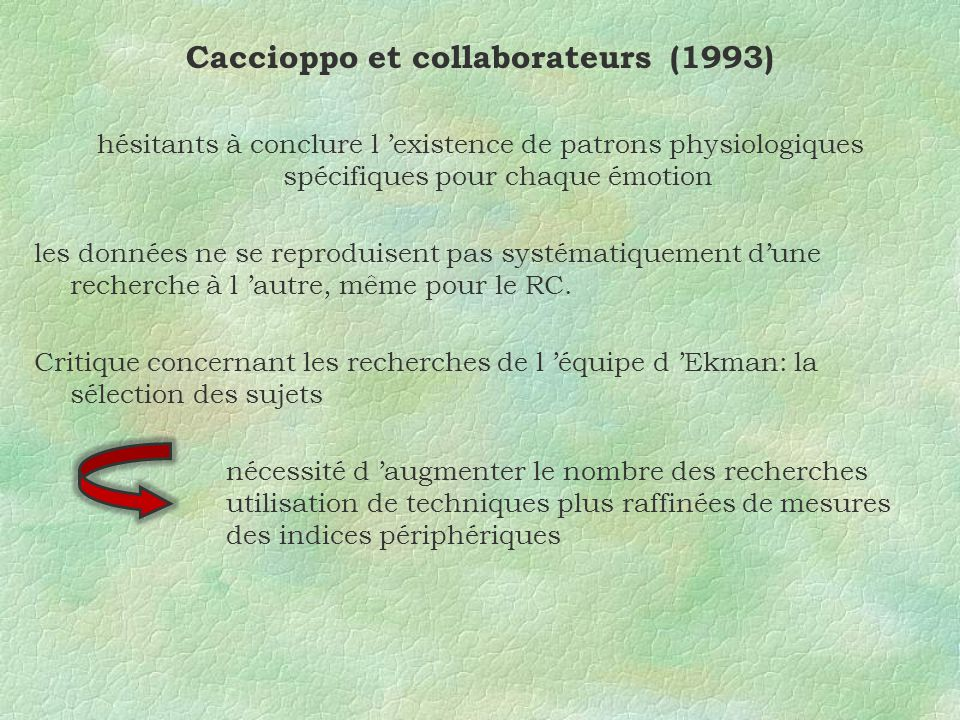 Caccioppo et collaborateurs (1993)