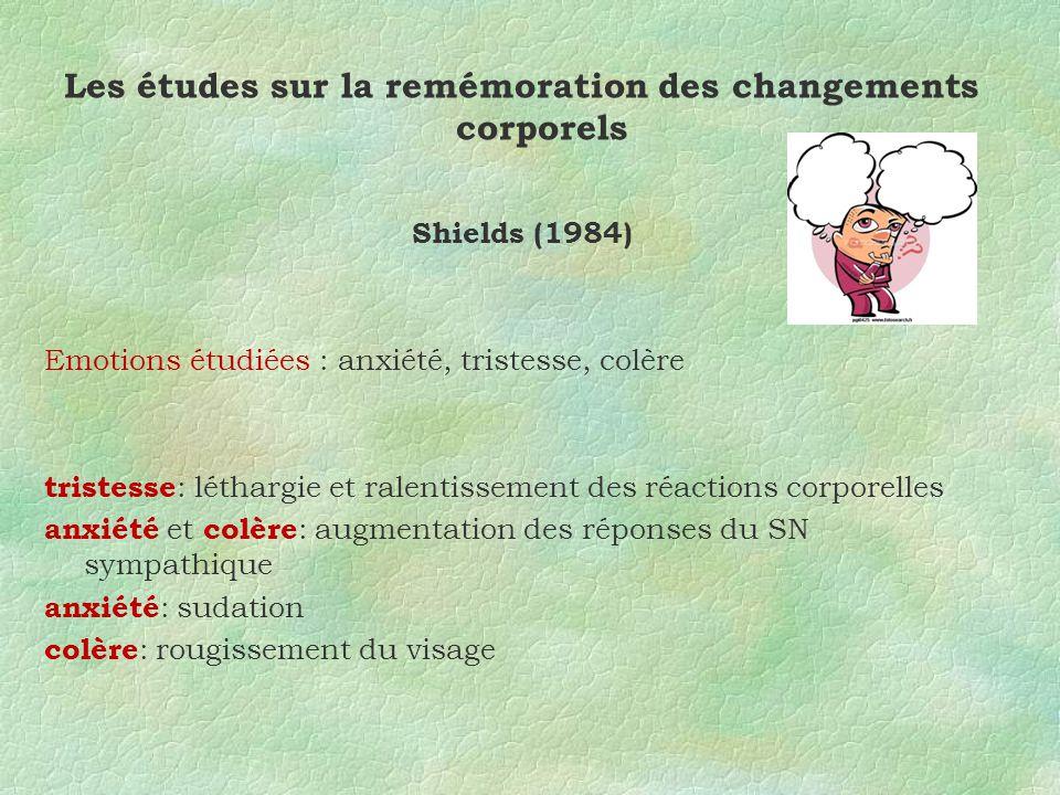 Les études sur la remémoration des changements corporels