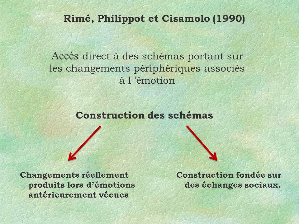 Rimé, Philippot et Cisamolo (1990) Construction des schémas