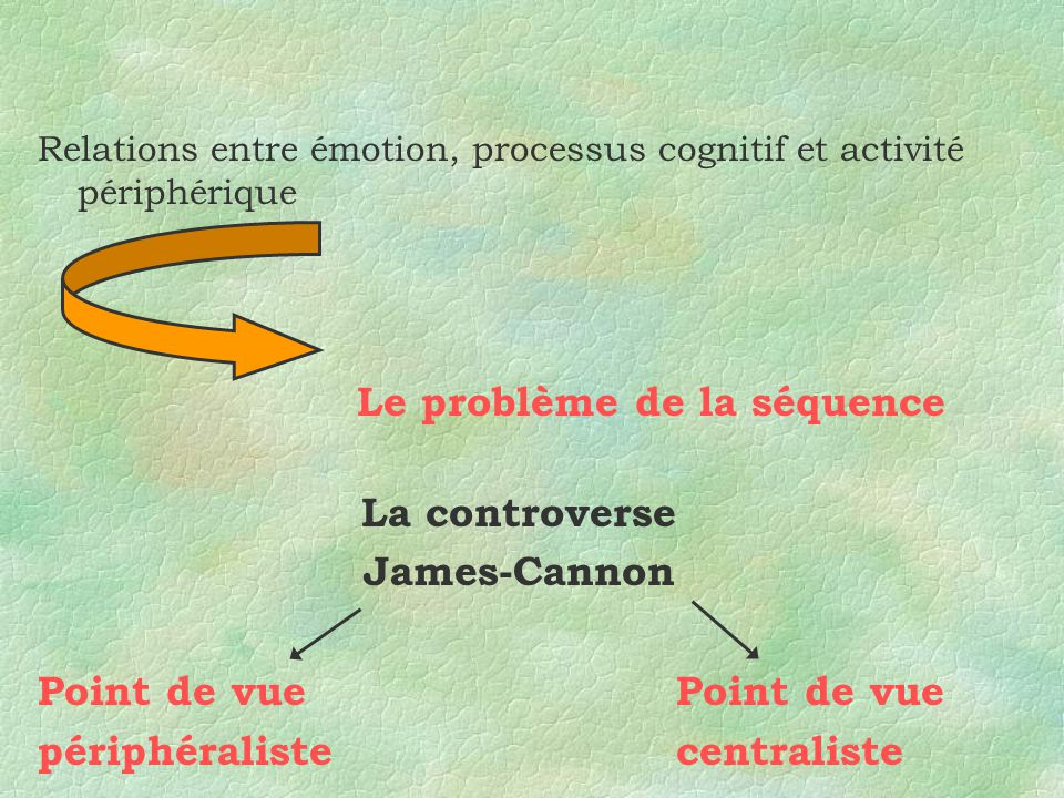 La controverse James-Cannon