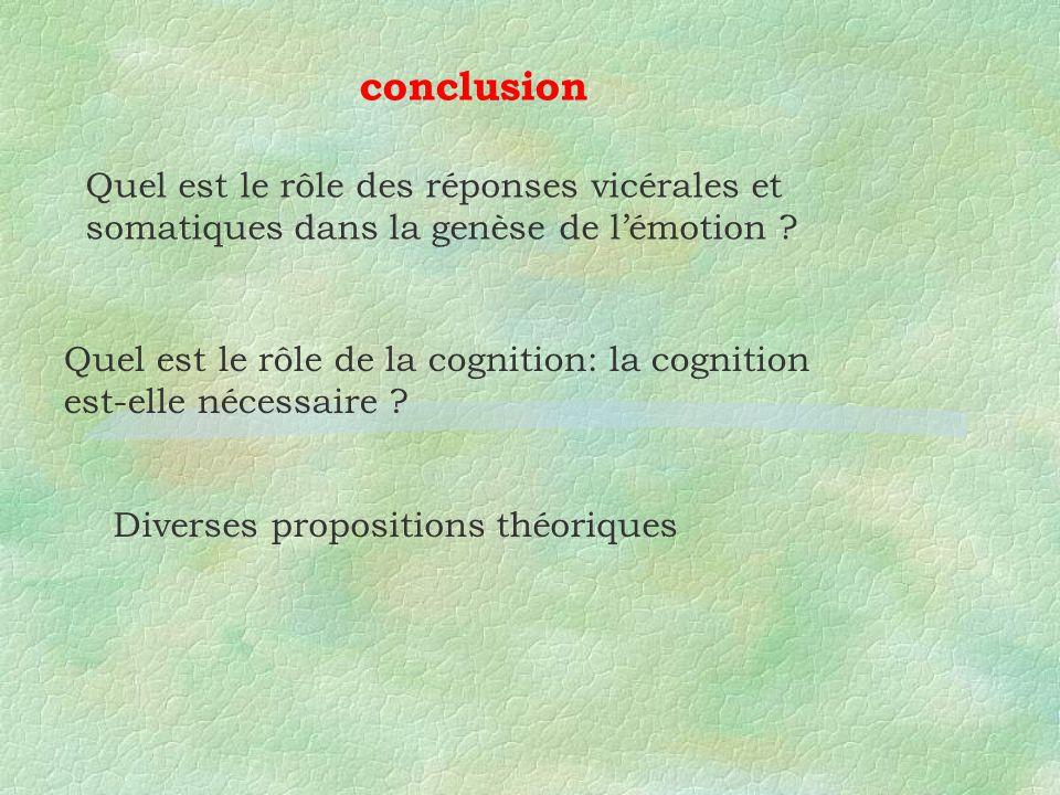 Diverses propositions théoriques