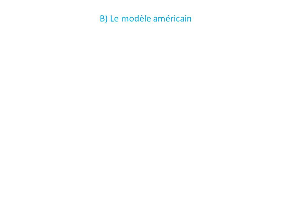 B) Le modèle américain