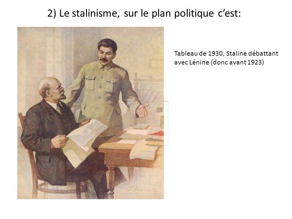 2) Le stalinisme, sur le plan politique c'est: