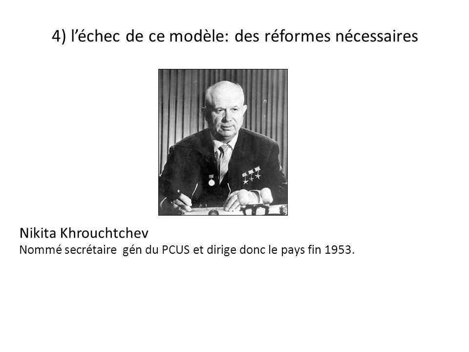 4) l'échec de ce modèle: des réformes nécessaires