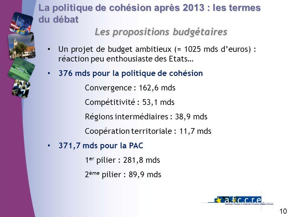 Les propositions budgétaires
