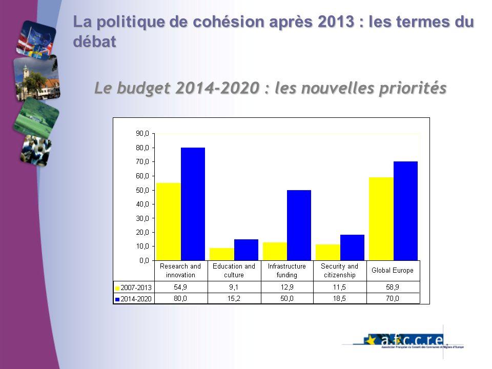 La politique de cohésion après 2013 : les termes du débat