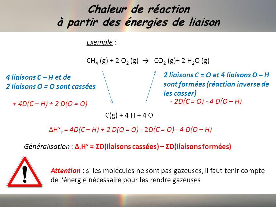 Chaleur de réaction à partir des énergies de liaison