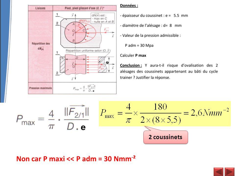 Non car P maxi << P adm = 30 Nmm-²