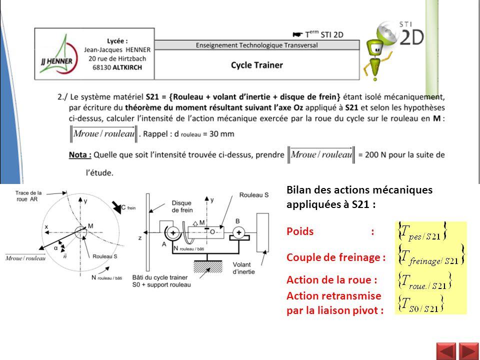 Bilan des actions mécaniques appliquées à S21 :