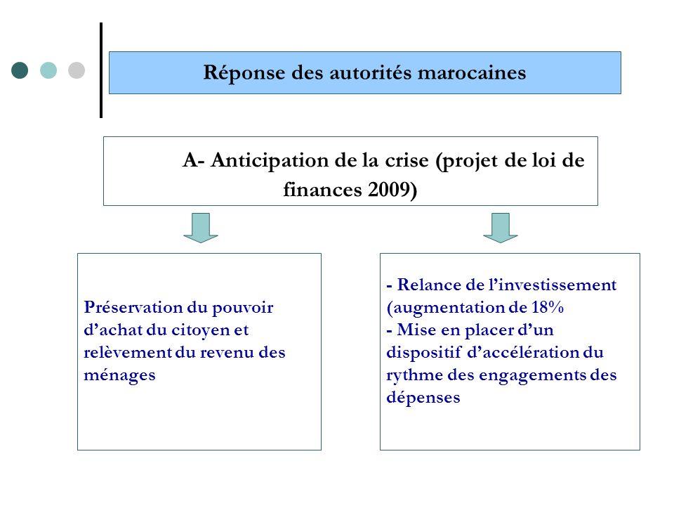 Réponse des autorités marocaines