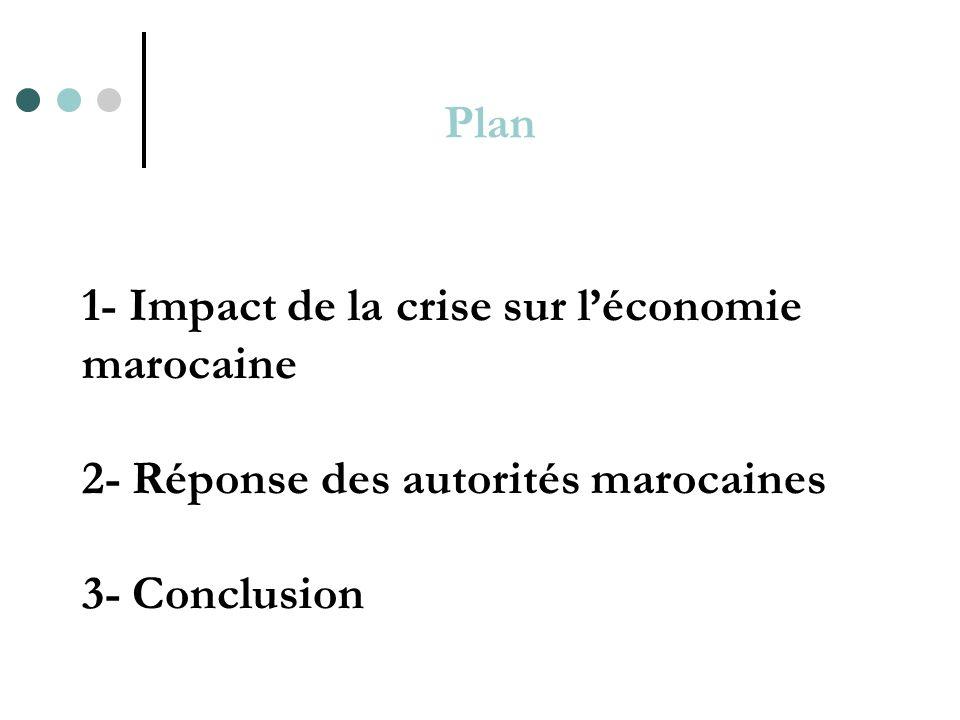 Plan1- Impact de la crise sur l'économie marocaine 2- Réponse des autorités marocaines 3- Conclusion.