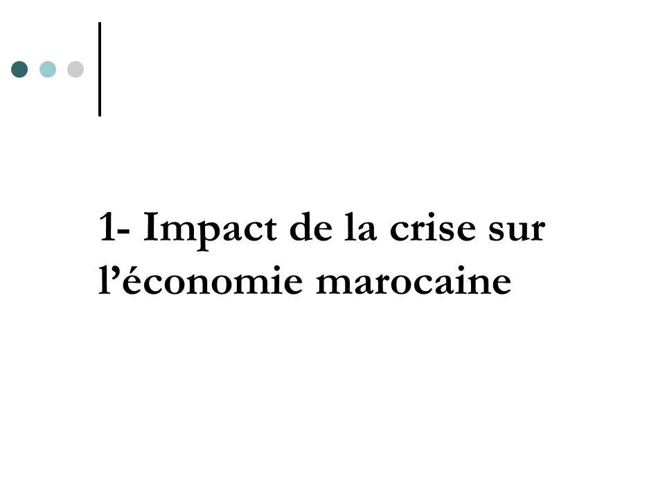 1- Impact de la crise sur l'économie marocaine