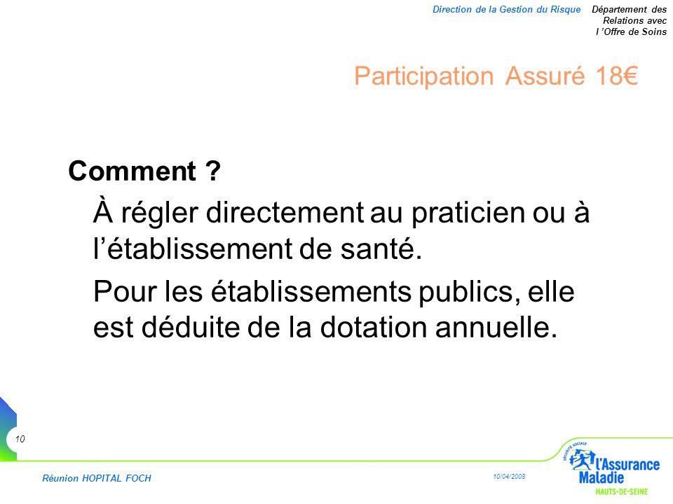 Participation Assuré 18€