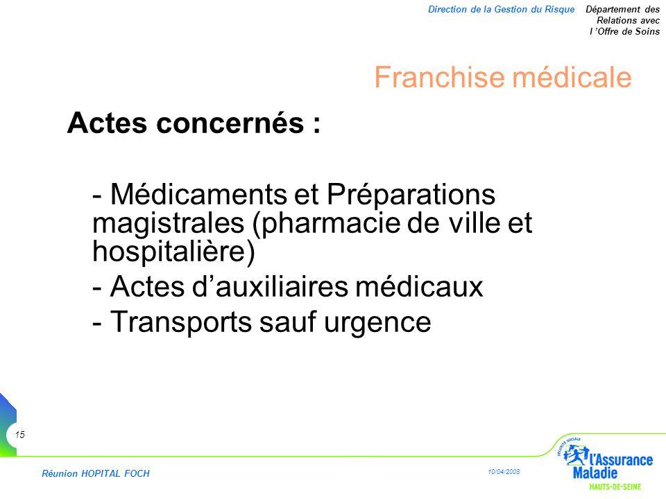 - Actes d'auxiliaires médicaux - Transports sauf urgence