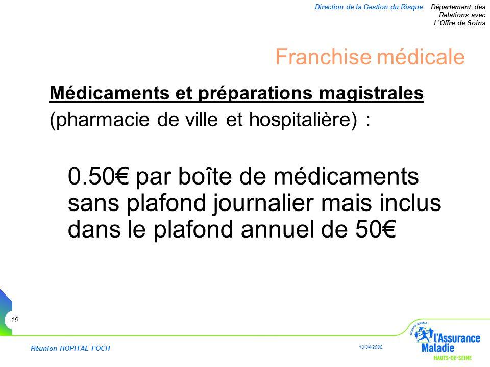 Franchise médicale Médicaments et préparations magistrales. (pharmacie de ville et hospitalière) :