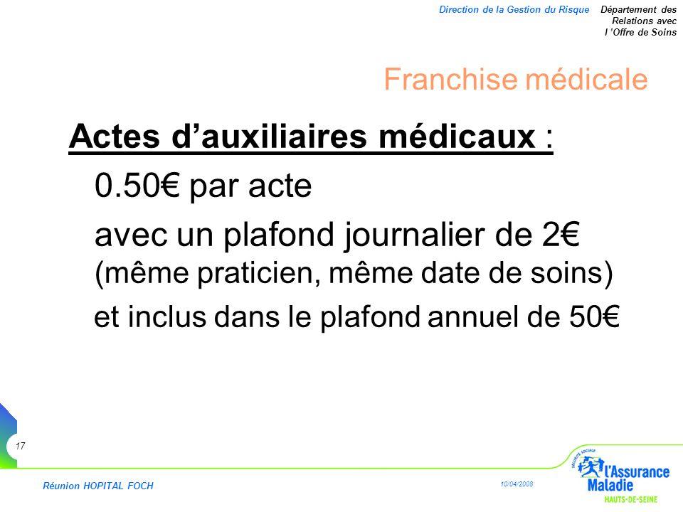 Actes d'auxiliaires médicaux : 0.50€ par acte