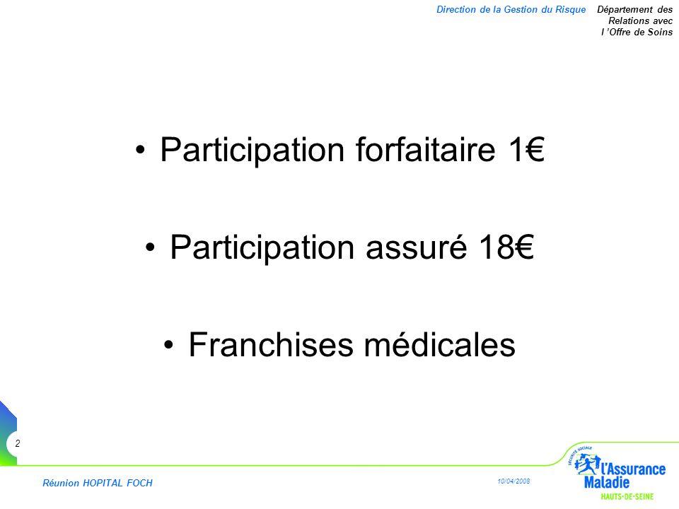 Participation forfaitaire 1€ Participation assuré 18€