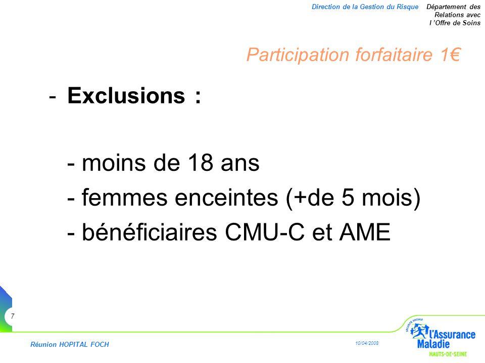 Participation forfaitaire 1€