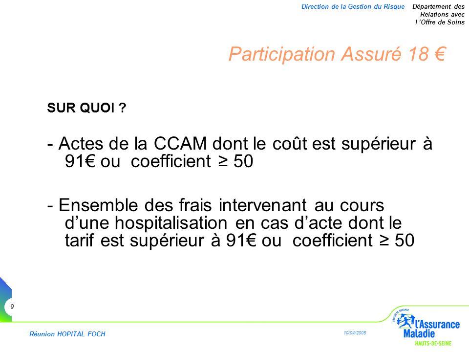 Participation Assuré 18 €