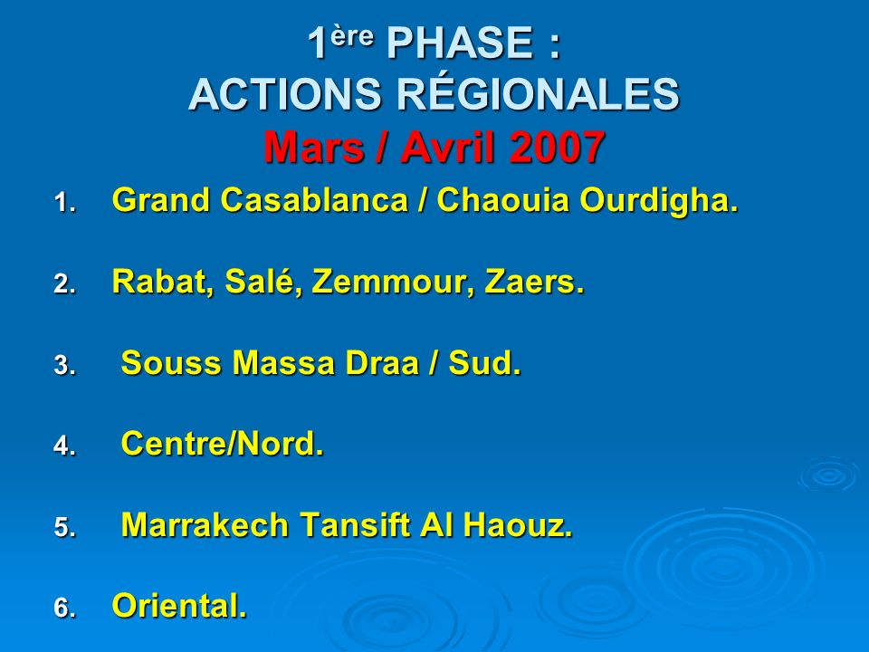 1ère PHASE : ACTIONS RÉGIONALES Mars / Avril 2007