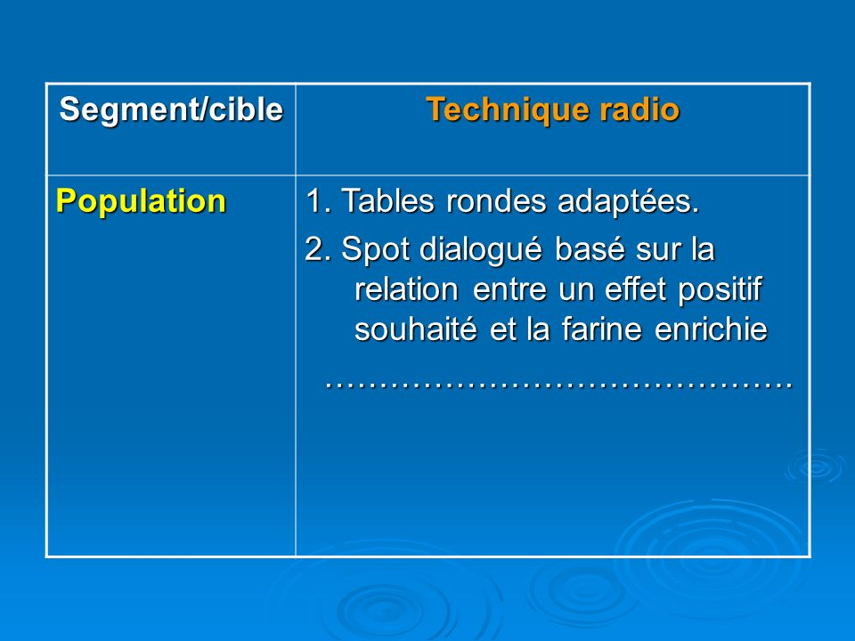 Segment/cible Technique radio. Population. 1. Tables rondes adaptées.