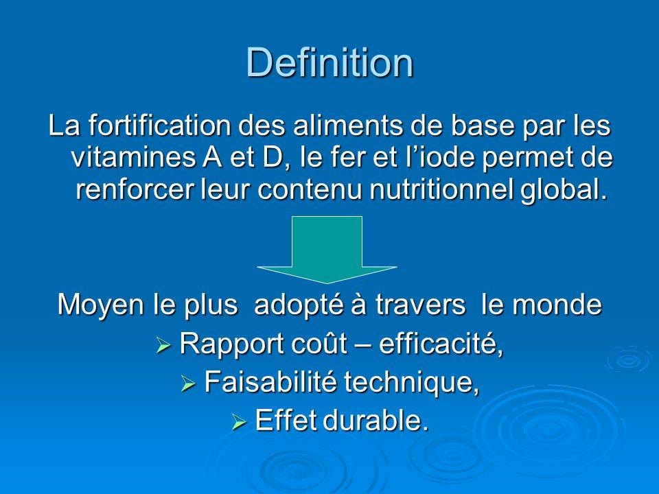 DefinitionLa fortification des aliments de base par les vitamines A et D, le fer et l'iode permet de renforcer leur contenu nutritionnel global.