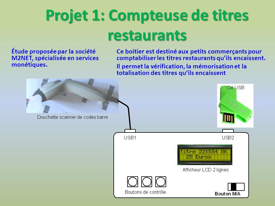 Projet 1: Compteuse de titres restaurants