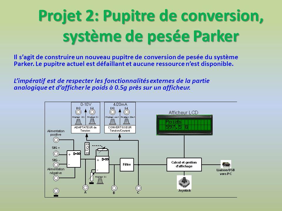 Projet 2: Pupitre de conversion, système de pesée Parker