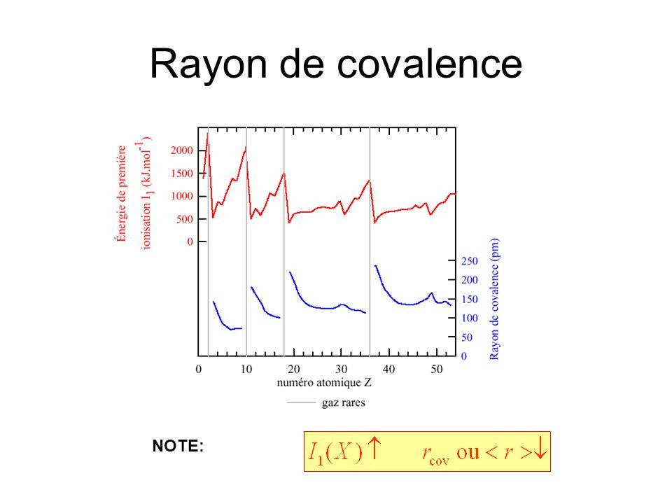 Rayon de covalence NOTE: