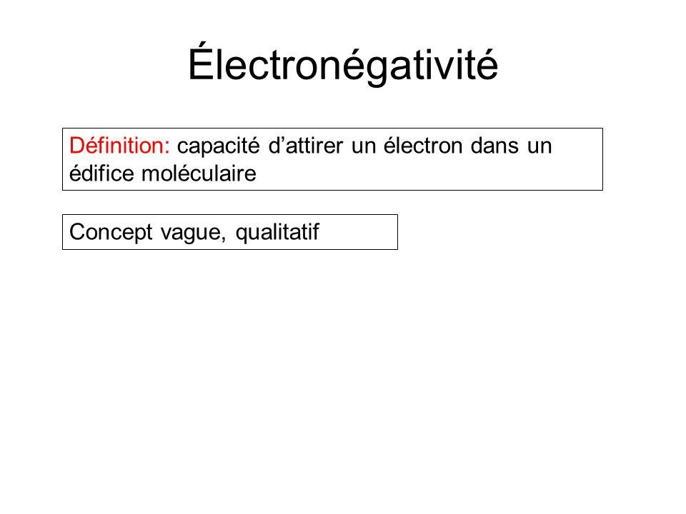 Électronégativité Définition: capacité d'attirer un électron dans un édifice moléculaire.