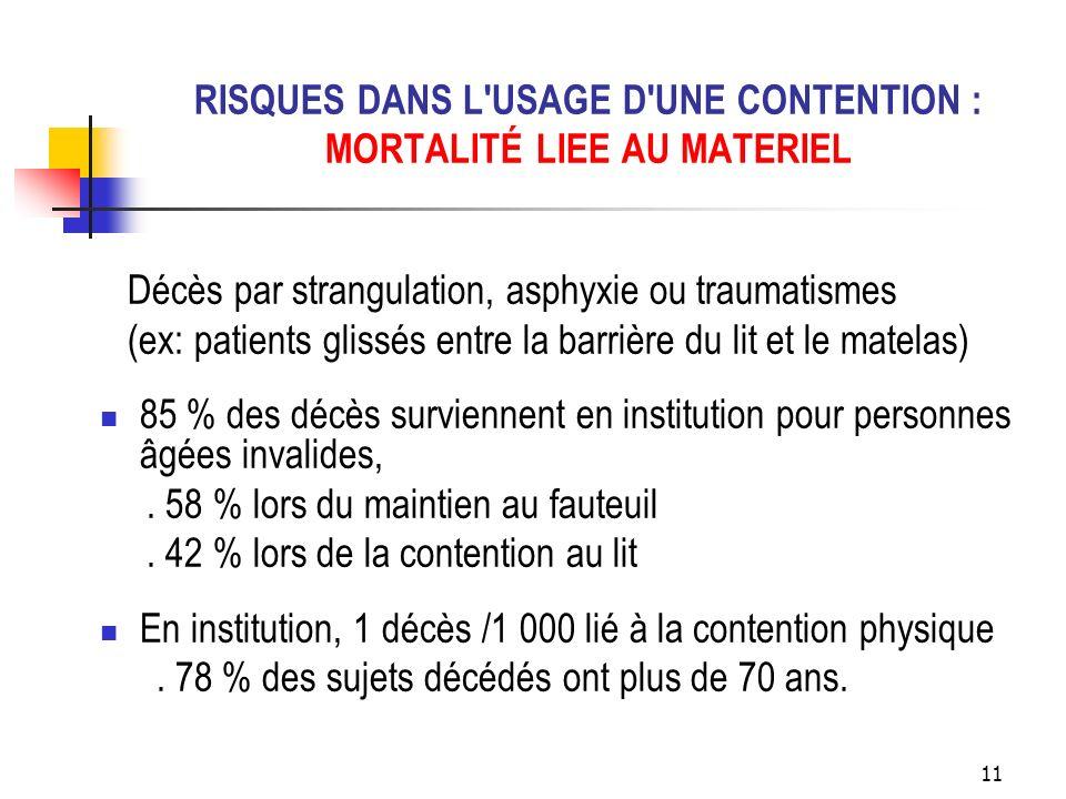 RISQUES DANS L USAGE D UNE CONTENTION : MORTALITÉ LIEE AU MATERIEL