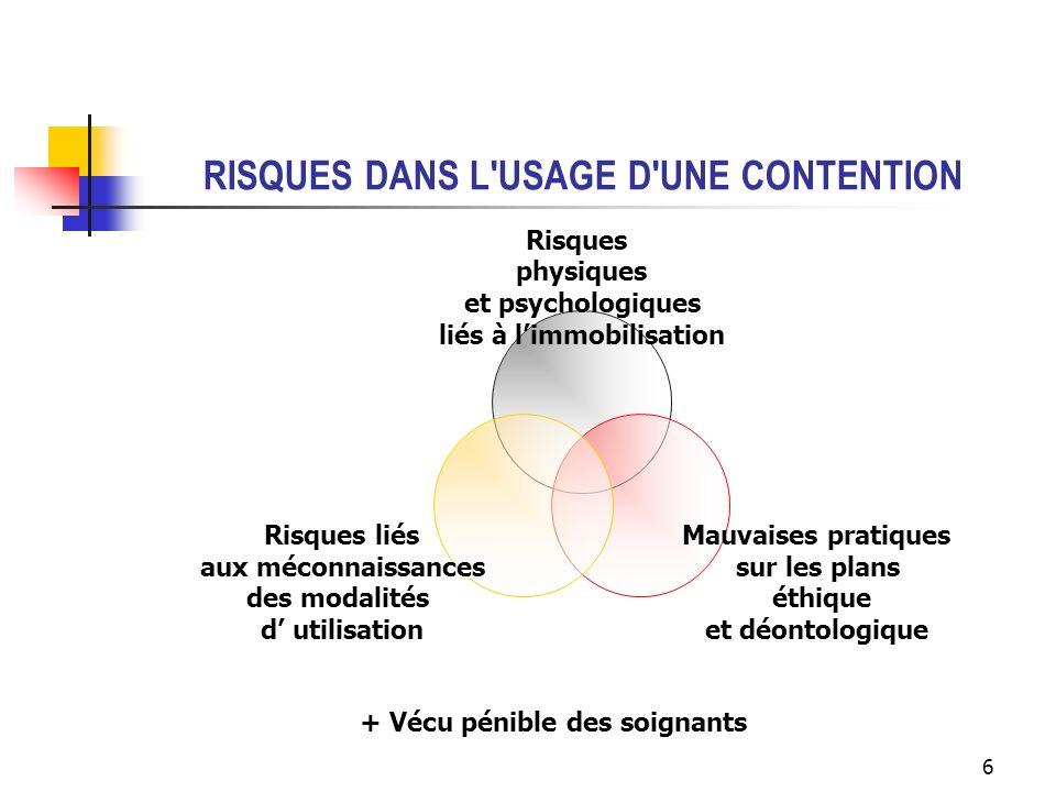 RISQUES DANS L USAGE D UNE CONTENTION