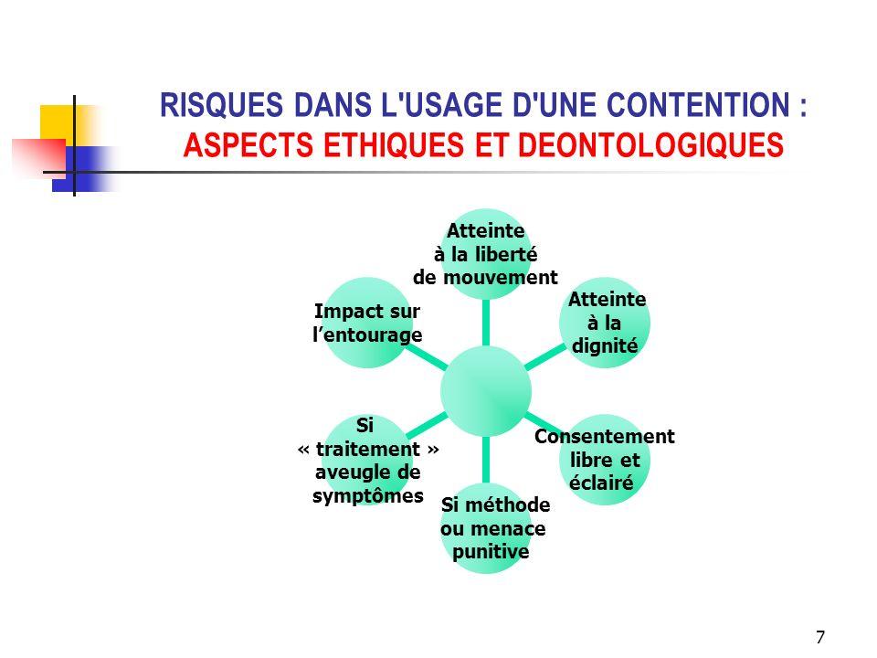 RISQUES DANS L USAGE D UNE CONTENTION : ASPECTS ETHIQUES ET DEONTOLOGIQUES